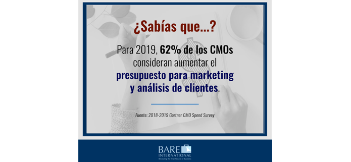 Inversiones Marketing 2019